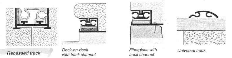 Drawn images of pool cover track